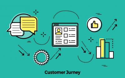 Guía Rápida de los 8 Estados del Customer Journey Map